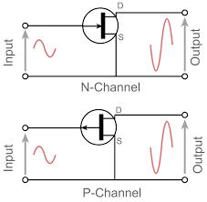 Transistor Configuration Comparison Chart Fet Circuit Configurations Electronics Notes