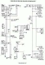wiring diagram for 2000 chevy 3500 wiring diagrams 2000 chevy express 3500 fuse box diagram copx info 1998 gmc