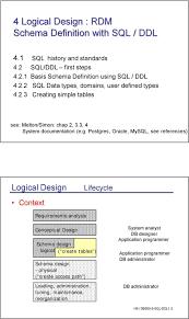 Logical Design Definition 4 Logical Design Rdm Schema Definition With Sql Ddl