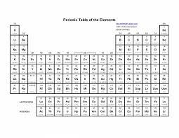 Worksheet Templates : Worksheet : Articles Worksheet Atom Activity ...