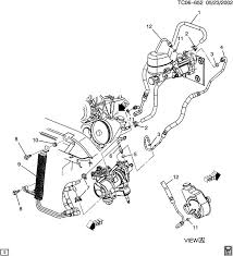 gm refrigerator wiring schematic gm discover your wiring diagram chevy power steering hydraulic diagram