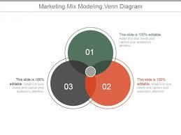 Venn Diagram Model Marketing Mix Modeling Venn Diagram Ppt Powerpoint