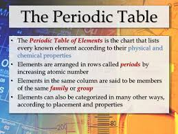 The Atom Introduction to the Periodic Table - ppt video online ...