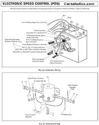 golf cart solenoid wiring diagram enticing bright ezgo pds resized Ezgo Golf Cart 48V Wiring-Diagram golf cart solenoid wiring diagram enticing bright ezgo pds resized admirable depiction