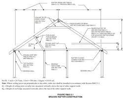 garage insulation advice for a newb