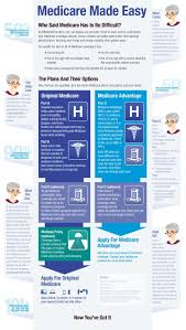 Medicare Made Easy Great Infographic Laying It Out