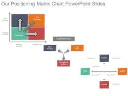 Matrix Chart Powerpoint Our Positioning Matrix Chart Powerpoint Slides Powerpoint