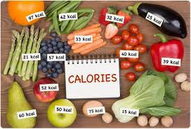 how many calories should you eat per day