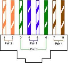 cat5e wiring diagram pdf Rj45 Cat5e Wiring Diagram cat 5 wiring diagram pdf cat inspiring automotive wiring diagram cat5e wiring diagram for rj45