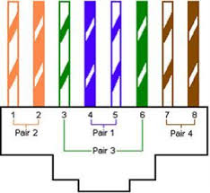 jack wiring diagram Cat5 Diagram Wiring cat5 jack wiring diagram wiring diagram for cat5
