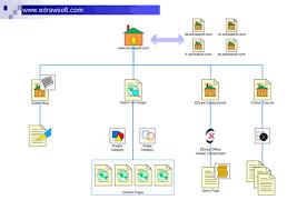 web diagram software   create conceptual website diagram and web    web site map