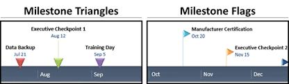 5 Office Timeline Gantt Chart Tricks Nuts Bolts Speed Training