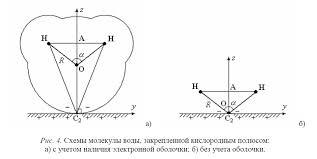 Правила для авторов Научный журнал Информатика и системы  Пример оформления рисунка
