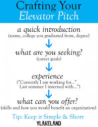 elevator speech outline info write your elevator speech