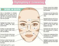 How To Put Eyebrow Makeup Makeup Application Chart