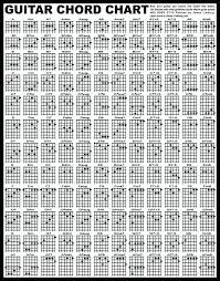Guitar Bar Chords Chart Pdf Guitar Chords Chart Dietamed Info