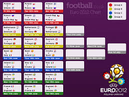 Euro 2012 Fixtures And Dates