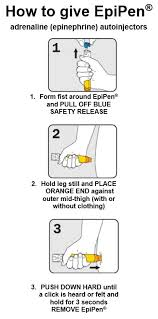 Epipen Chart How To Give Epipen Australasian Society Of Clinical