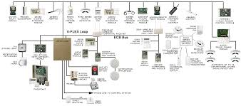 fire alarm wiring diagram schematic schematics and wiring diagrams fire alarm system simplex wiring diagram car