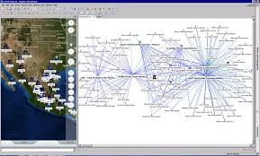 I2 Analyst Notebook Software Xsonarscapes