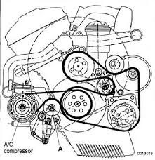 94 Bmw 525i Engine Diagram BMW M3 Engine Diagram
