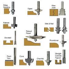 dovetail router bits. common router bits dovetail e