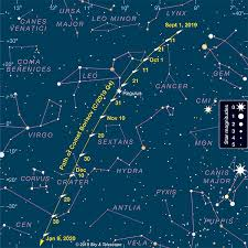 Will Amateurs Be Able To See The New Interstellar Comet