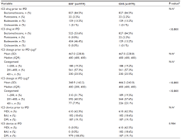 Full Text Switching Patients From Other Inhaled