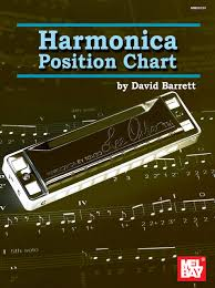 Harmonica Second Position Chart Amazon Com Harmonica Position Chart 9780786671946 David