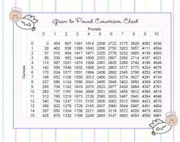 Metric To Lbs Conversion Chart 72 Unexpected Baby Weight Conversion Chart Kg To Lbs