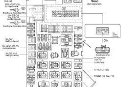 Fuse Box Diagram 1998 Toyota Avalon Xl 1998 Avalon Fuse Panels