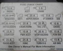 1995 camaro fuse box layout wiring diagrams best fuse box diagram 95 camaro wiring diagram libraries camaro fuse box diagram 1995 camaro fuse box layout