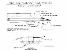 bennett trim tab wiring diagram wiring diagram and schematic design fisher boat wiring diagram diagrams and schematics
