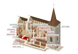 society religion church image visual dictionary online church chronology religions