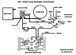 sbc hei wiring on wiring diagram wiring diagram general motors hei wiring diagram chevy hei chevy 350 ignition coil sbc hei wiring