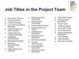 26 job data warehouse analyst job description