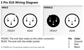 xlr cables diagram wiring diagrams xlr wiring diagram balanced diagrams and schematics