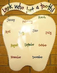 Lost Tooth Chart For Classroom Tooth Chart For The Classroom
