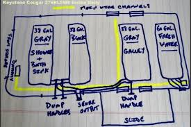 central air conditioning system block diagram images conditioning 2006 keystone cougar 5th wheel wiring diagram