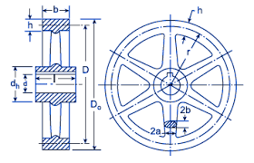 Flywheel Effect Or Polar Moment Of Inertia Engineers Edge