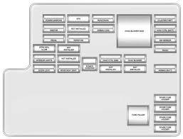 chevrolet bu 2011 2012 fuse box diagram auto genius chevrolet bu fuse box diagram instrument panel