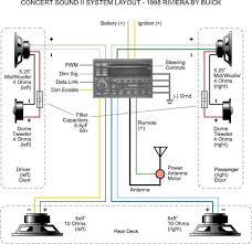 1990 buick century radio wiring diagram automotive block diagram \u2022 98 Buick Riviera Wiring-Diagram 95 buick lesabre radio wiring diagram buick wiring diagrams rh justdesktopwallpapers com 2001 buick century wiring
