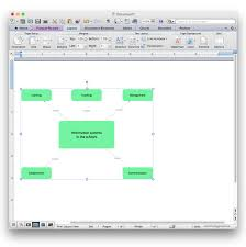 How To Create A Concept Map In Visio Using Conceptdraw Pro ...