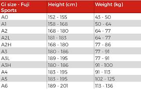 Fuji Gi Size Chart Fuji Suparaito Bjj Gi