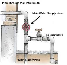 How To Fix Low Water Pressure In Kitchen Sink  EllajanegoeppingerLow Cold Water Pressure In Kitchen Sink