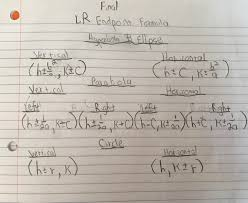 Endpoint Formula Formula To Determine The Latus Rectum Endpoints In A Conic
