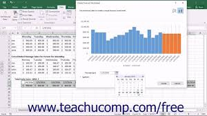 How To Make A Forecast Chart In Excel Excel 2016 Tutorial Forecast Sheets Microsoft Training Lesson