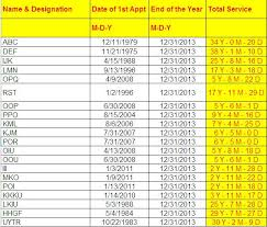 Calculate Total Length Of Service Age For All The Employees In Ms