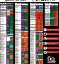 Equal Flexx Application Chart Hvac Charts