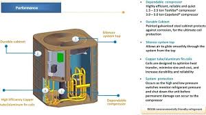 diy central air conditioner diy central air conditioner maintenance diy central air conditioner recharge